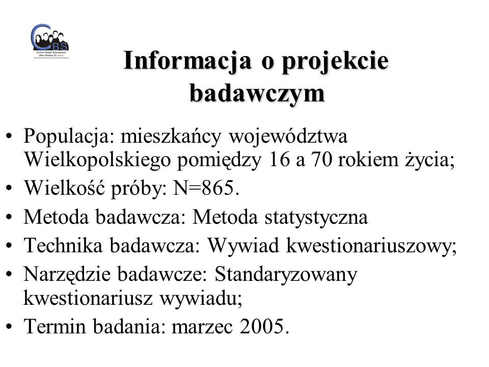 Informacja o projekcie badawczym Populacja: mieszkańcy województwa Wielkopolskiego pomiędzy 16 a 70 rokiem życia; Wielkość próby: N=865.