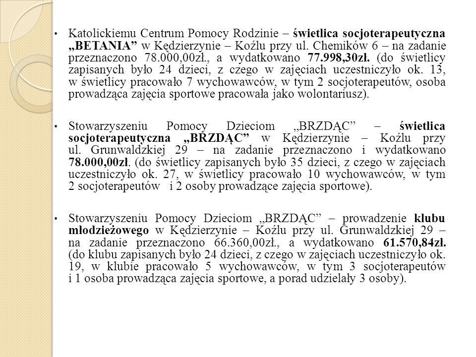 """Katolickiemu Centrum Pomocy Rodzinie – świetlica socjoterapeutyczna """"BETANIA"""" w Kędzierzynie – Koźlu przy ul. Chemików 6 – na zadanie przeznaczono 78."""