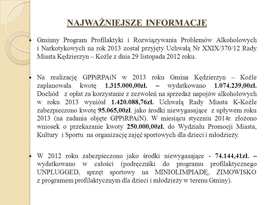 NAJWAŻNIEJSZE INFORMACJE Gminny Program Profilaktyki i Rozwiązywania Problemów Alkoholowych i Narkotykowych na rok 2013 został przyjęty Uchwałą Nr XXI