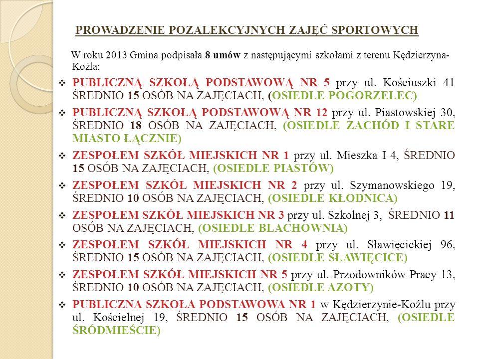 PROWADZENIE POZALEKCYJNYCH ZAJĘĆ SPORTOWYCH W roku 2013 Gmina podpisała 8 umów z następującymi szkołami z terenu Kędzierzyna- Koźla:  PUBLICZNĄ SZKOŁ