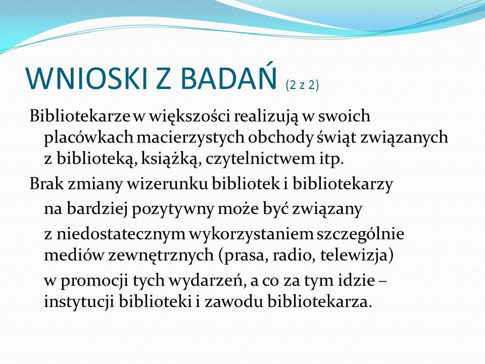WNIOSKI Z BADAŃ (2 z 2) Bibliotekarze w większości realizują w swoich placówkach macierzystych obchody świąt związanych z biblioteką, książką, czyteln