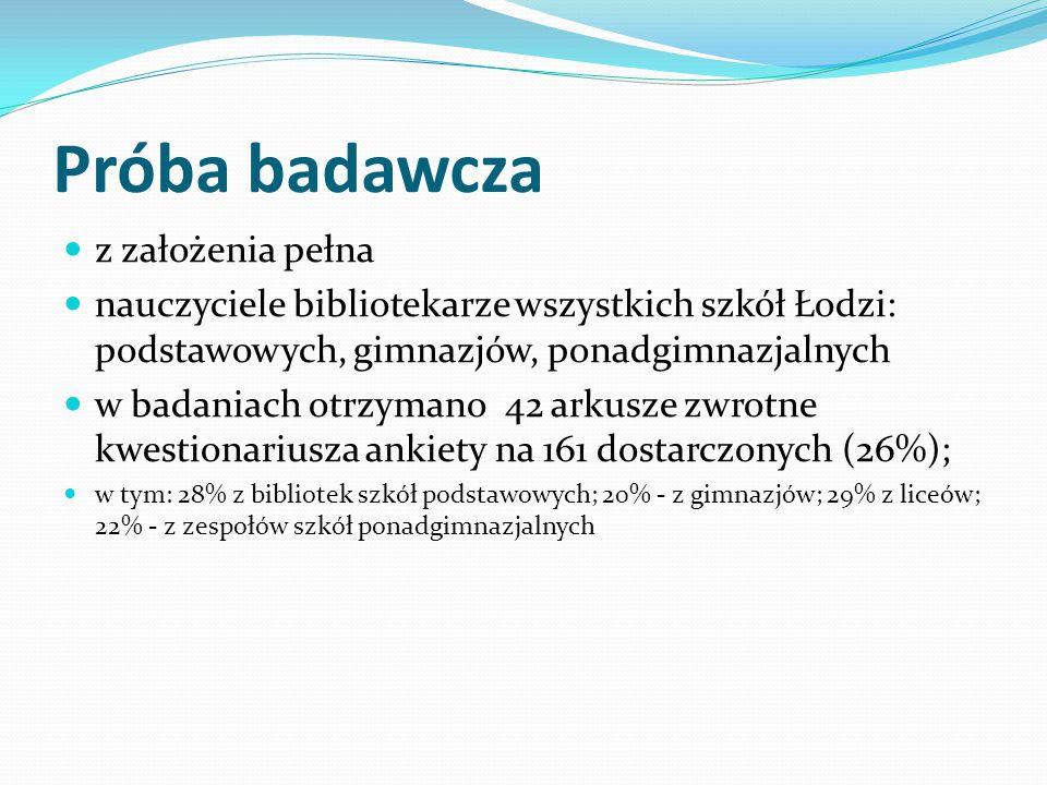 Próba badawcza z założenia pełna nauczyciele bibliotekarze wszystkich szkół Łodzi: podstawowych, gimnazjów, ponadgimnazjalnych w badaniach otrzymano 4