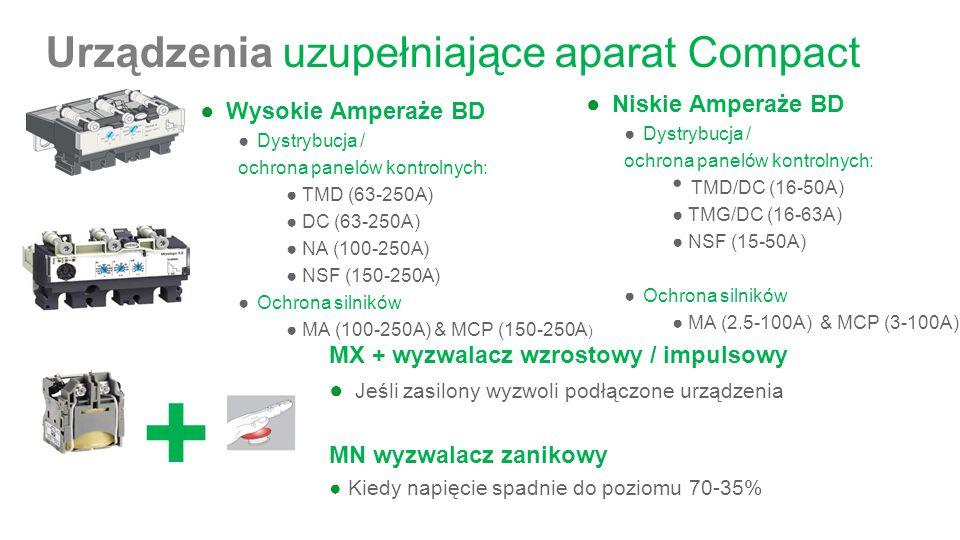 Urządzenia uzupełniające aparat Compact ● Wysokie Amperaże BD ●Dystrybucja / ochrona panelów kontrolnych: ● TMD (63-250A) ● DC (63-250A) ● NA (100-250A) ● NSF (150-250A) ●Ochrona silników ● MA (100-250A) & MCP (150-250A ) ● Niskie Amperaże BD ●Dystrybucja / ochrona panelów kontrolnych: TMD/DC (16-50A) ● TMG/DC (16-63A) ● NSF (15-50A) ●Ochrona silników ● MA (2.5-100A) & MCP (3-100A) + MX + wyzwalacz wzrostowy / impulsowy ● Jeśli zasilony wyzwoli podłączone urządzenia MN wyzwalacz zanikowy ●Kiedy napięcie spadnie do poziomu 70-35%
