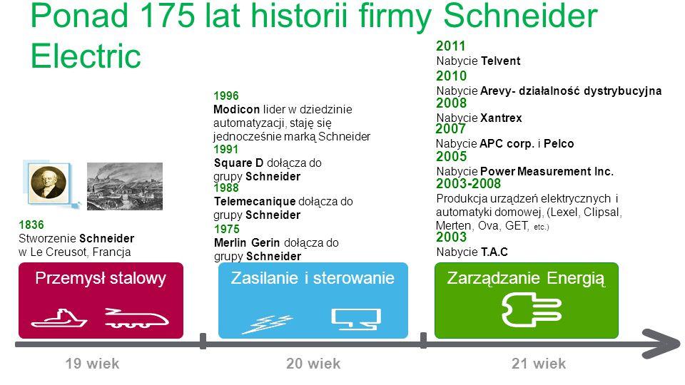 1975 Merlin Gerin dołącza do grupy Schneider 1988 Telemecanique dołącza do grupy Schneider 1991 Square D dołącza do grupy Schneider 1996 Modicon lider w dziedzinie automatyzacji, staję się jednocześnie marką Schneider 2007 Nabycie APC corp.