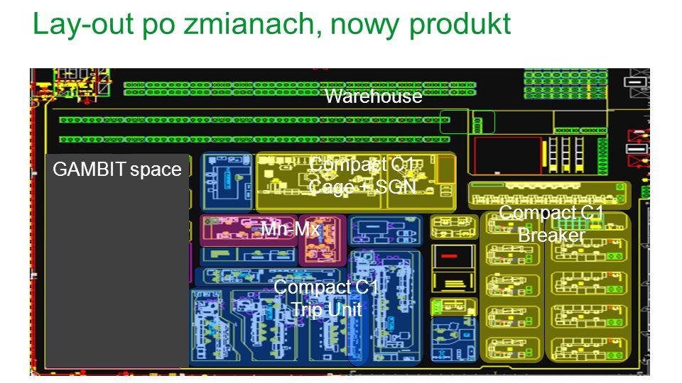 Schneider Electric 9 - Division - Name – Date Projekt Gambit 6 stanowisk montażowych do podzespołów 2 maszyny do produkcji podzespołów 8 linii z montażem ręcznym dla produktu końcowego 930 m2 powierzchni