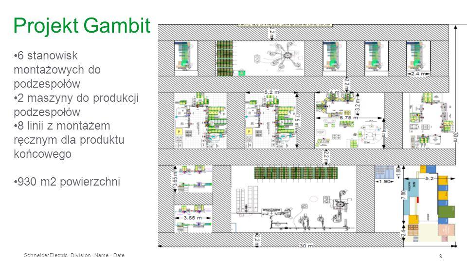 Schneider Electric 9 - Division - Name – Date Projekt Gambit 6 stanowisk montażowych do podzespołów 2 maszyny do produkcji podzespołów 8 linii z monta