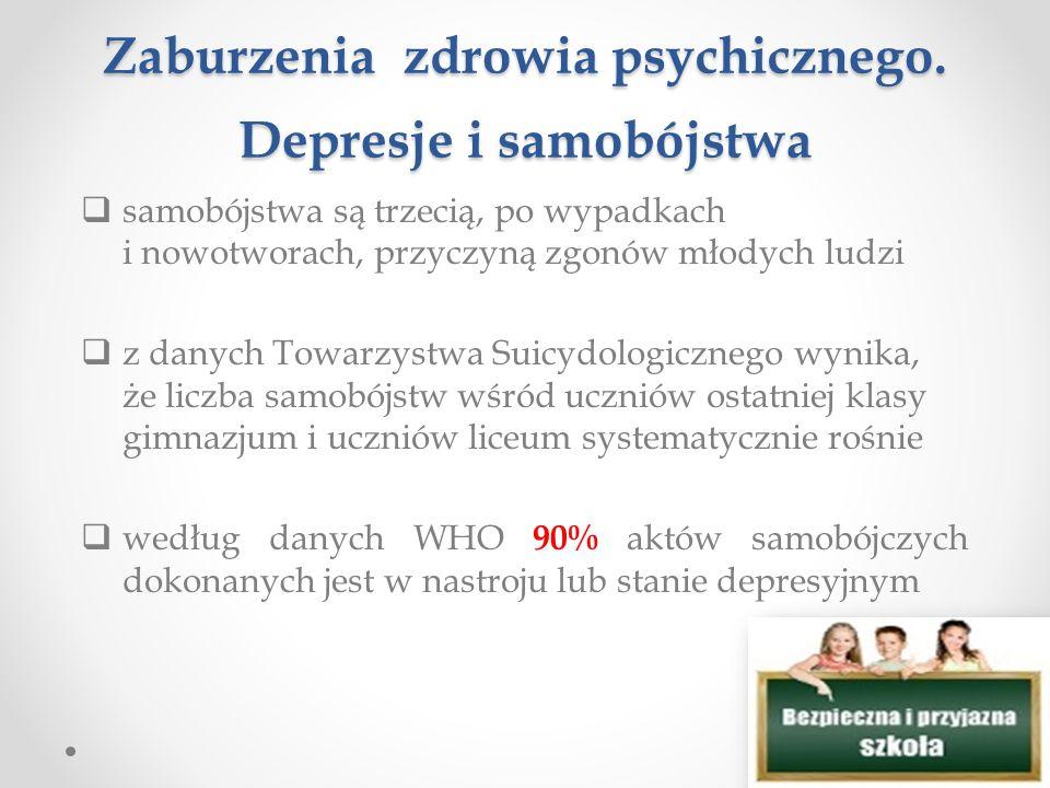 Zaburzenia zdrowia psychicznego.