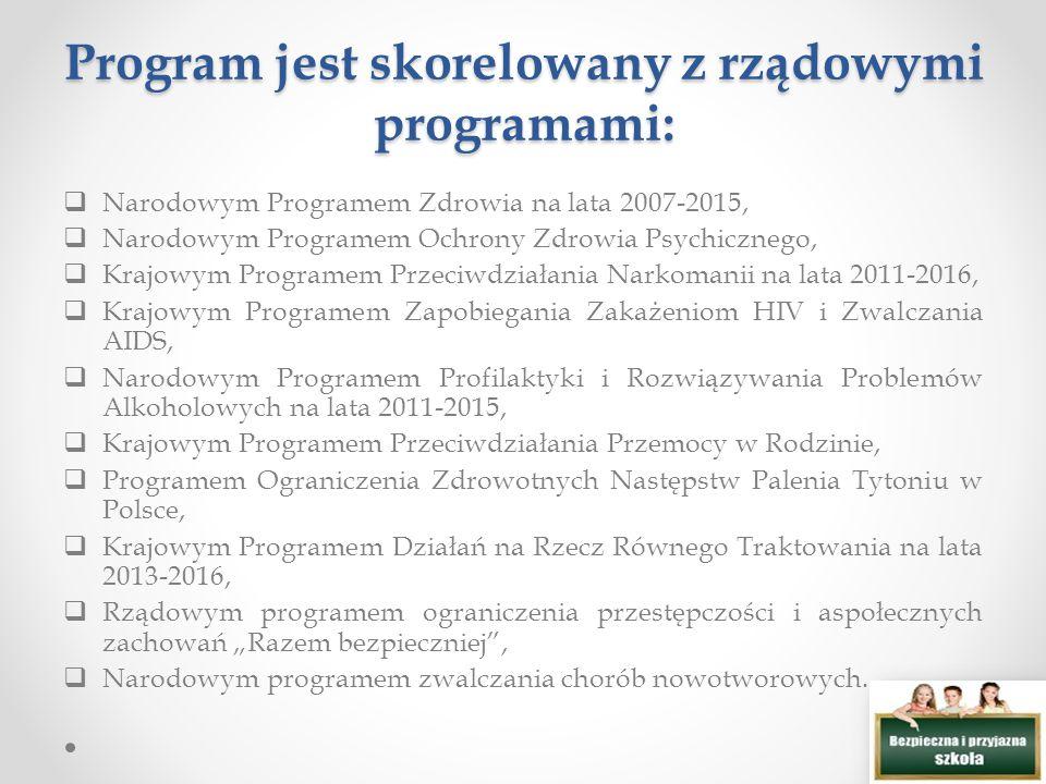 """Program jest skorelowany z rządowymi programami:  Narodowym Programem Zdrowia na lata 2007-2015,  Narodowym Programem Ochrony Zdrowia Psychicznego,  Krajowym Programem Przeciwdziałania Narkomanii na lata 2011-2016,  Krajowym Programem Zapobiegania Zakażeniom HIV i Zwalczania AIDS,  Narodowym Programem Profilaktyki i Rozwiązywania Problemów Alkoholowych na lata 2011-2015,  Krajowym Programem Przeciwdziałania Przemocy w Rodzinie,  Programem Ograniczenia Zdrowotnych Następstw Palenia Tytoniu w Polsce,  Krajowym Programem Działań na Rzecz Równego Traktowania na lata 2013-2016,  Rządowym programem ograniczenia przestępczości i aspołecznych zachowań """"Razem bezpieczniej ,  Narodowym programem zwalczania chorób nowotworowych."""
