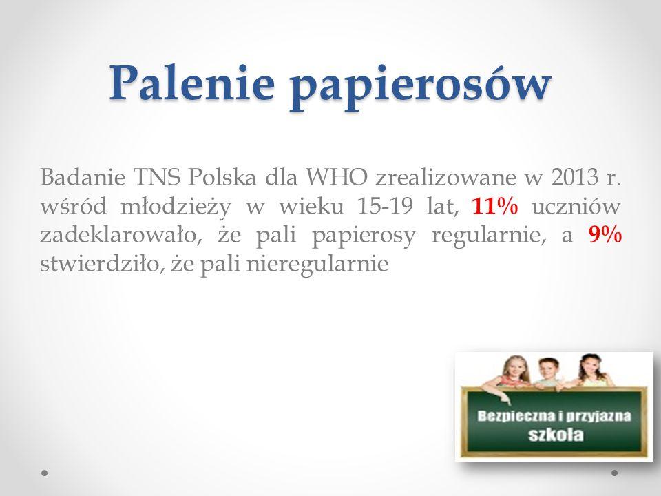 Palenie papierosów Badanie TNS Polska dla WHO zrealizowane w 2013 r.