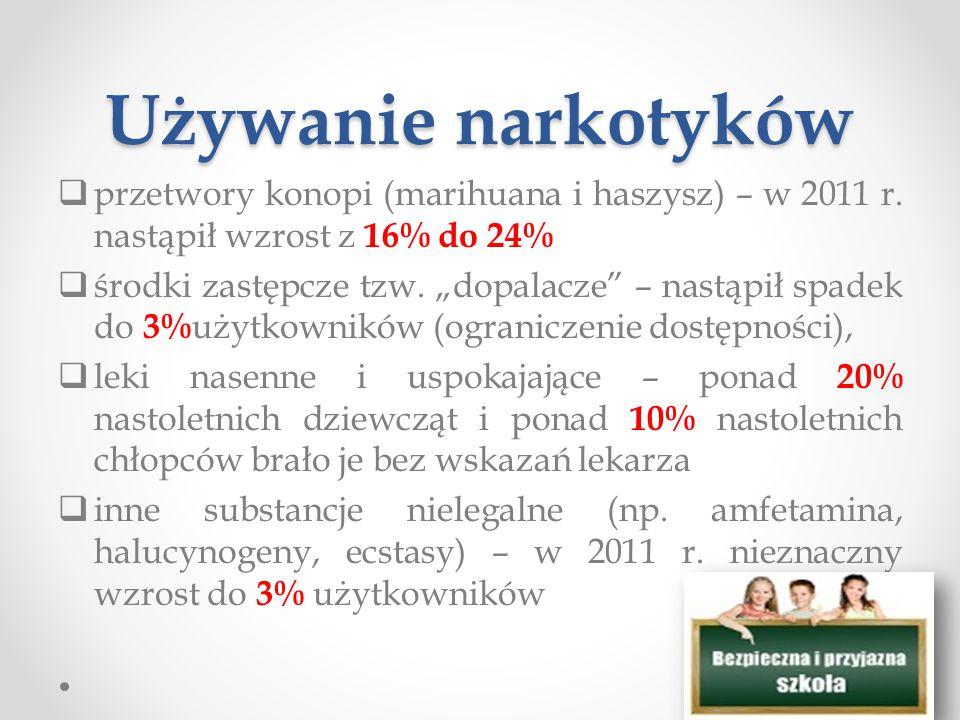 Używanie narkotyków  przetwory konopi (marihuana i haszysz) – w 2011 r.