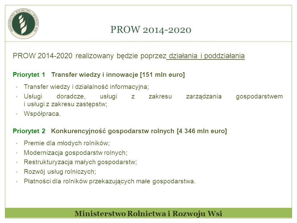 PROW 2014-2020 Ministerstwo Rolnictwa i Rozwoju Wsi PROW 2014-2020 realizowany będzie poprzez działania i poddziałania Priorytet 1 Transfer wiedzy i i