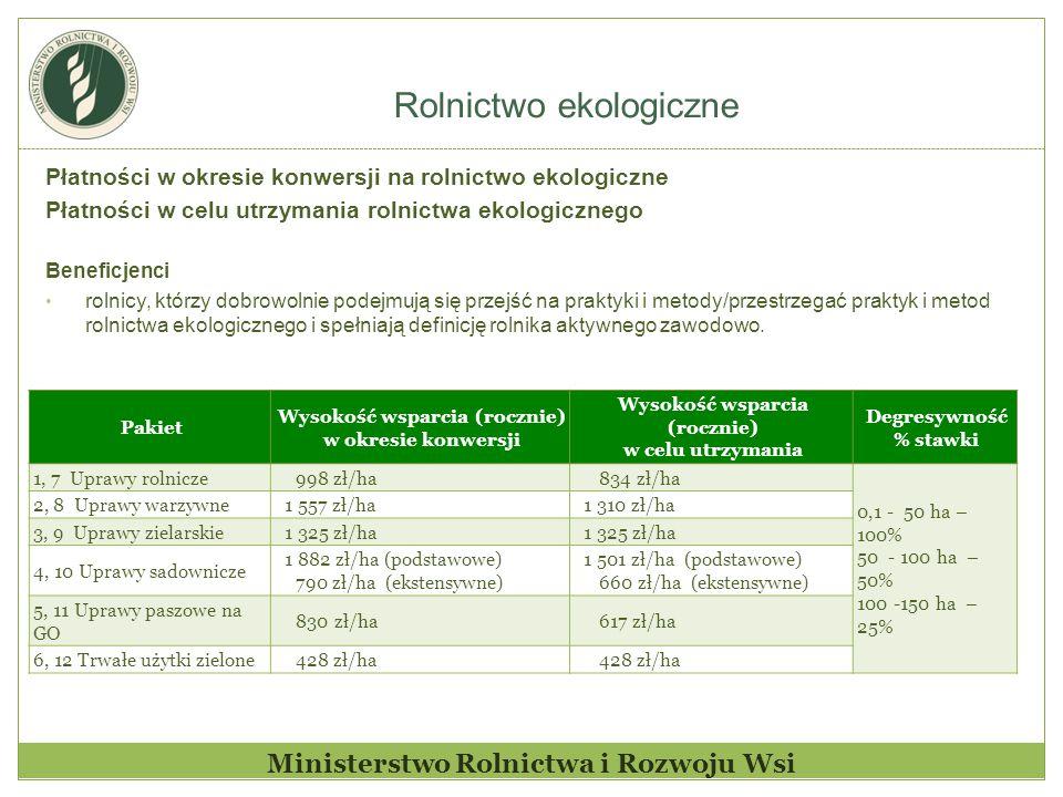 Rolnictwo ekologiczne Ministerstwo Rolnictwa i Rozwoju Wsi Płatności w okresie konwersji na rolnictwo ekologiczne Płatności w celu utrzymania rolnictw