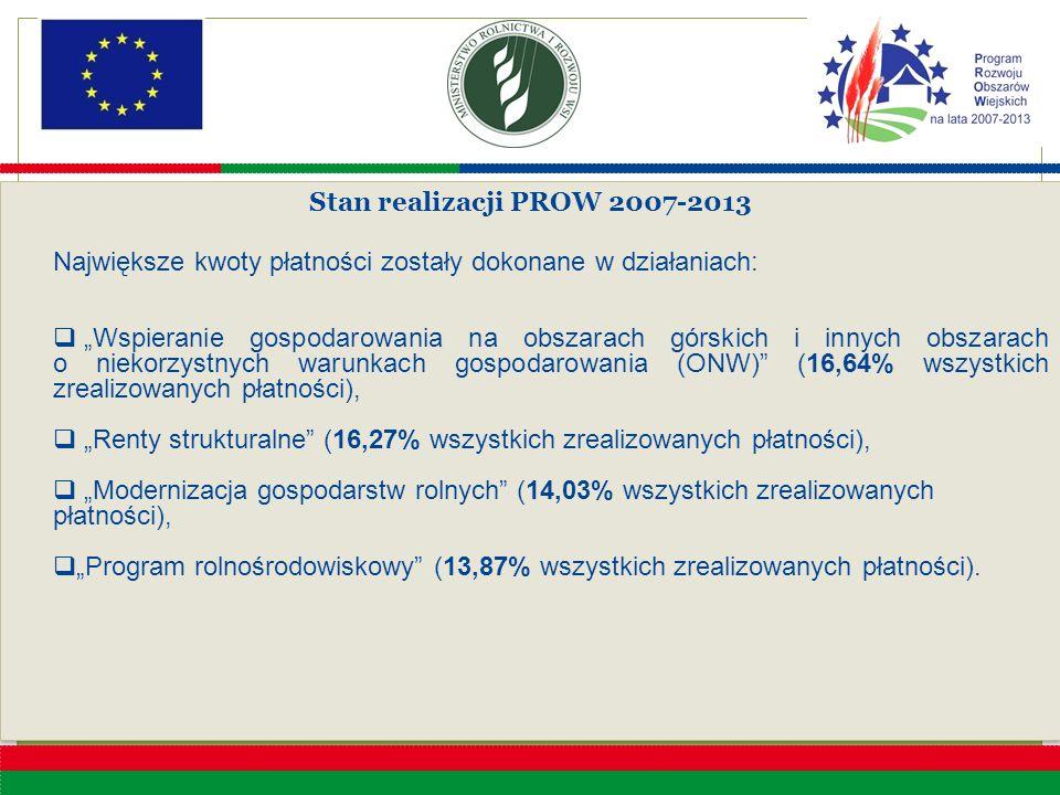 """Stan realizacji PROW 2007-2013 Największe kwoty płatności zostały dokonane w działaniach:  """"Wspieranie gospodarowania na obszarach górskich i innych"""
