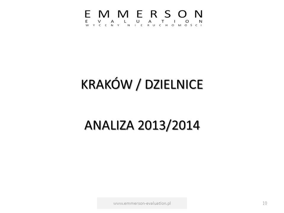 KRAKÓW / DZIELNICE ANALIZA 2013/2014 www.emmerson-evaluation.pl10