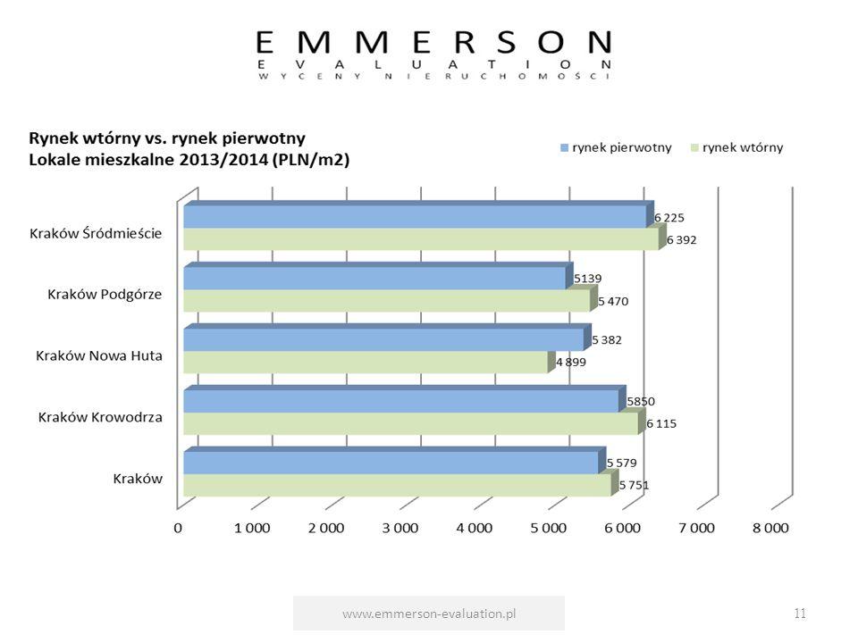 www.emmerson-evaluation.pl11