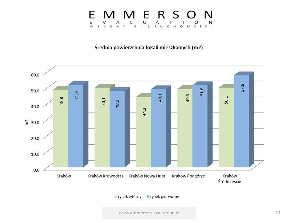 www.emmerson-evaluation.pl13