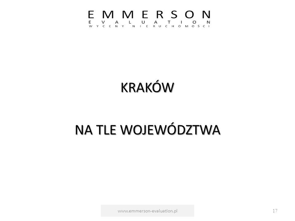 KRAKÓW NA TLE WOJEWÓDZTWA www.emmerson-evaluation.pl17