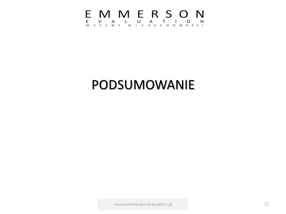 PODSUMOWANIE www.emmerson-evaluation.pl21