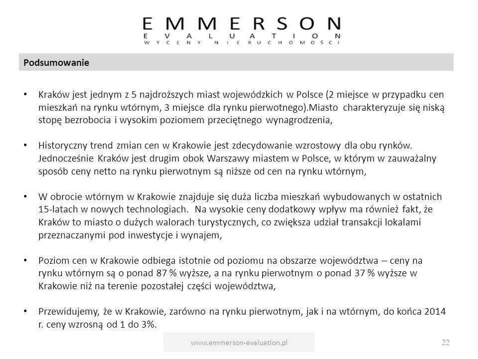 www.emmerson-evaluation.pl22 Podsumowanie Kraków jest jednym z 5 najdroższych miast wojewódzkich w Polsce (2 miejsce w przypadku cen mieszkań na rynku