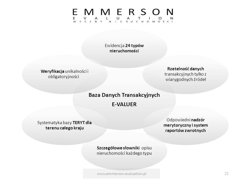 www.emmerson-evaluation.pl25 Baza Danych Transakcyjnych E-VALUER Ewidencja 24 typów nieruchomości Rzetelność danych transakcyjnych tylko z wiarygodnyc