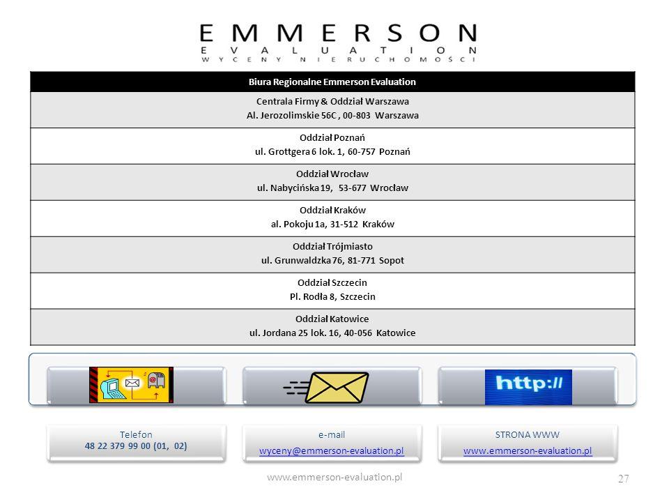 Biura Regionalne Emmerson Evaluation Centrala Firmy & Oddział Warszawa Al. Jerozolimskie 56C, 00-803 Warszawa Oddział Poznań ul. Grottgera 6 lok. 1, 6