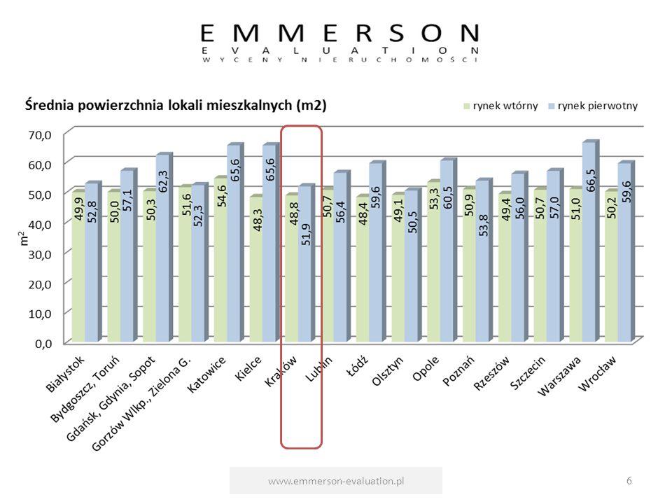 www.emmerson-evaluation.pl6