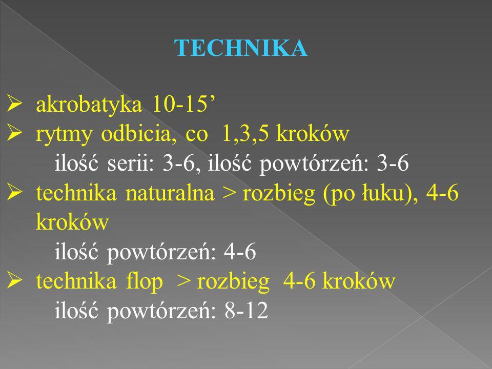 TECHNIKA  akrobatyka 10-15'  rytmy odbicia, co 1,3,5 kroków ilość serii: 3-6, ilość powtórzeń: 3-6  technika naturalna > rozbieg (po łuku), 4-6 kro