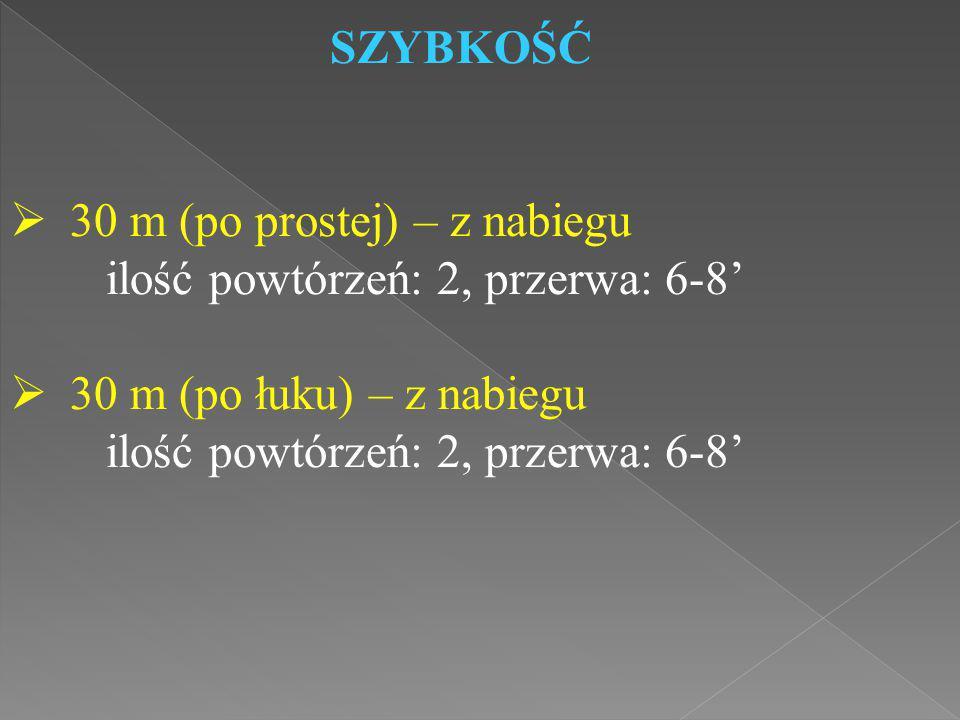 SZYBKOŚĆ  30 m (po prostej) – z nabiegu ilość powtórzeń: 2, przerwa: 6-8'  30 m (po łuku) – z nabiegu ilość powtórzeń: 2, przerwa: 6-8'