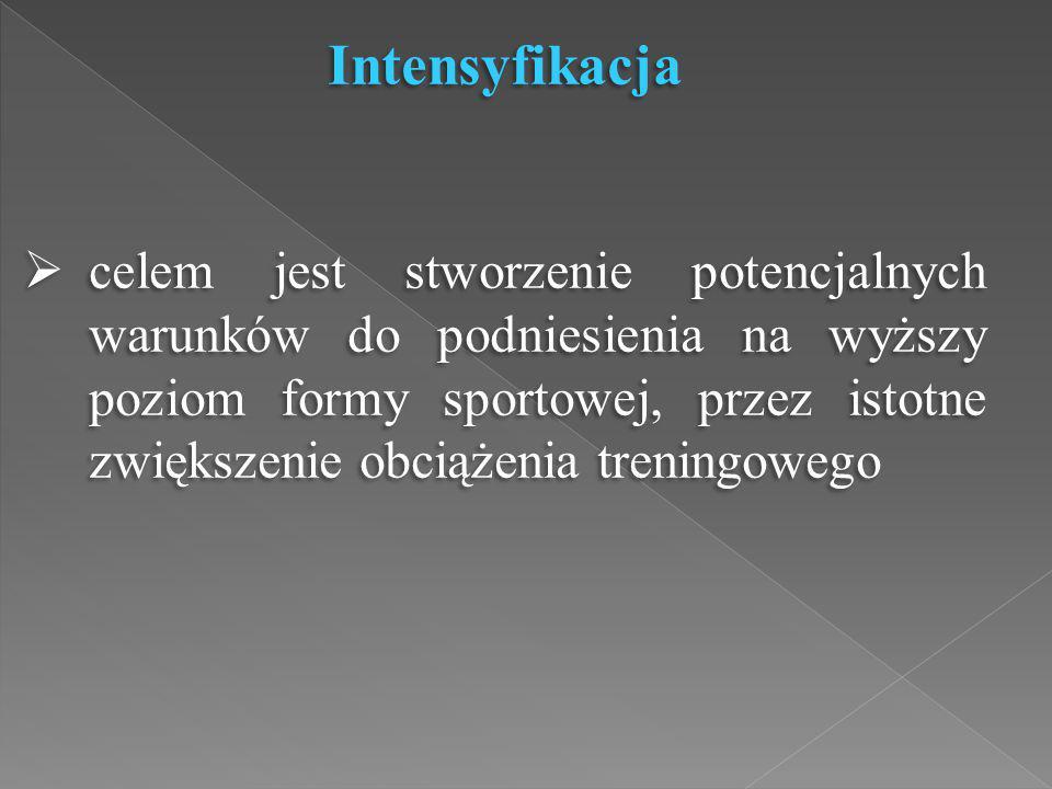 Intensyfikacja  celem jest stworzenie potencjalnych warunków do podniesienia na wyższy poziom formy sportowej, przez istotne zwiększenie obciążenia t