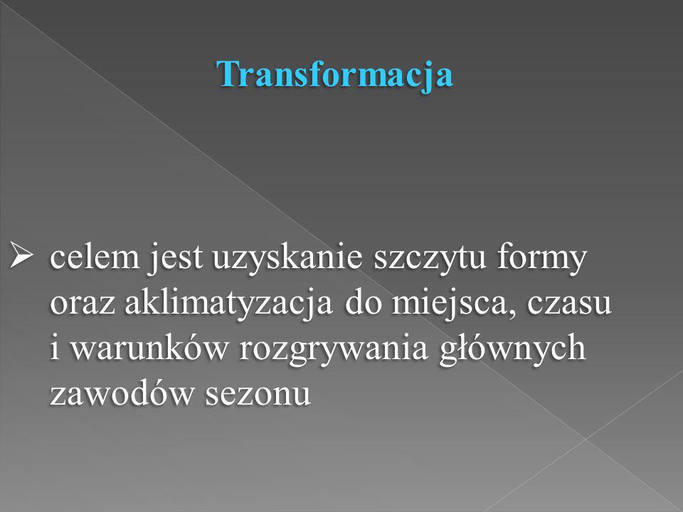 Transformacja  celem jest uzyskanie szczytu formy oraz aklimatyzacja do miejsca, czasu i warunków rozgrywania głównych zawodów sezonu Transformacja 