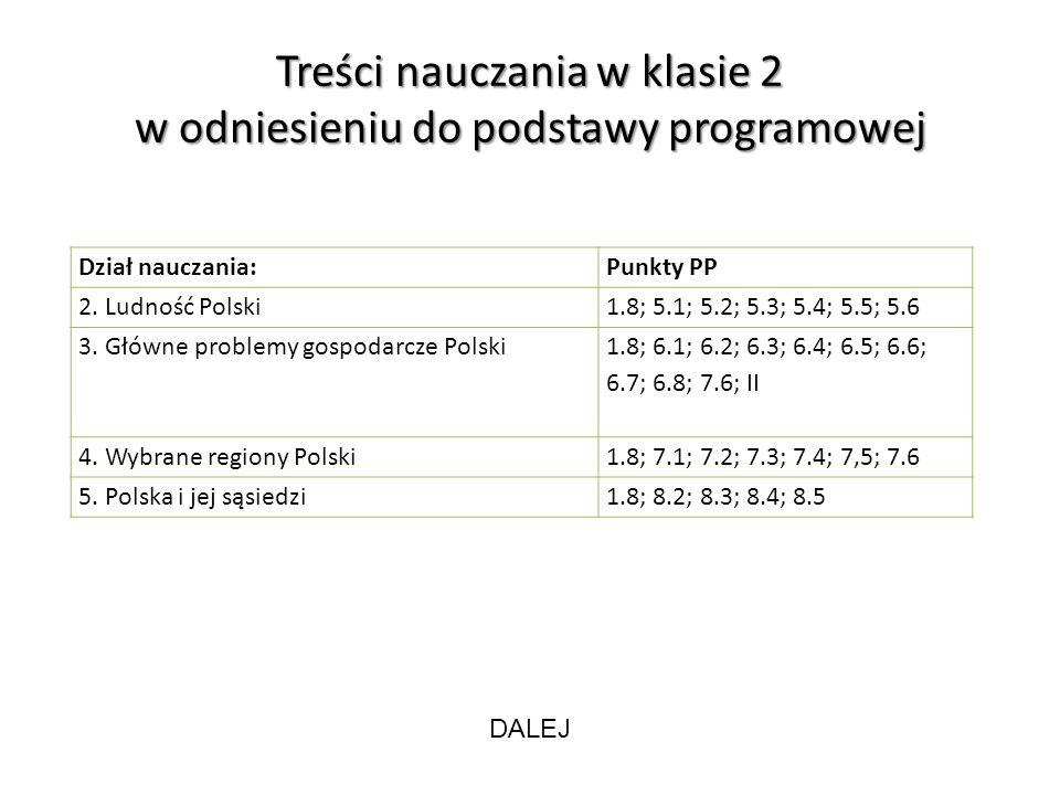 Treści nauczania w klasie 2 w odniesieniu do podstawy programowej Dział nauczania:Punkty PP 2.
