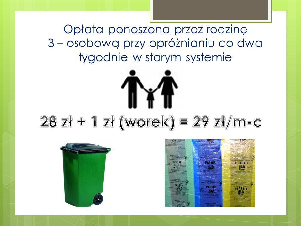 Opłata ponoszona przez rodzinę 3 – osobową przy opróżnianiu co dwa tygodnie w starym systemie