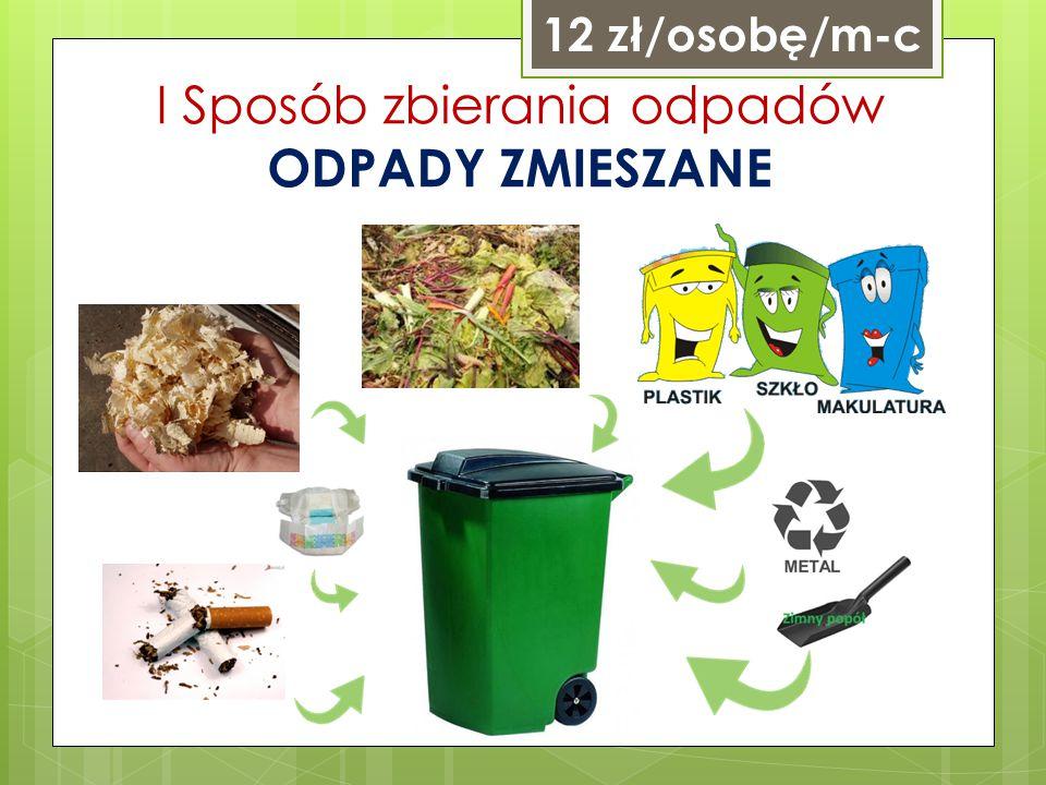 I Sposób zbierania odpadów ODPADY ZMIESZANE 12 zł/osobę/m-c