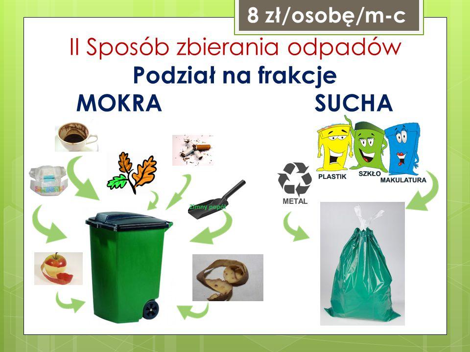 II Sposób zbierania odpadów Podział na frakcje MOKRA SUCHA 8 zł/osobę/m-c