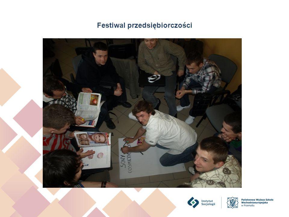 Festiwal przedsiębiorczości