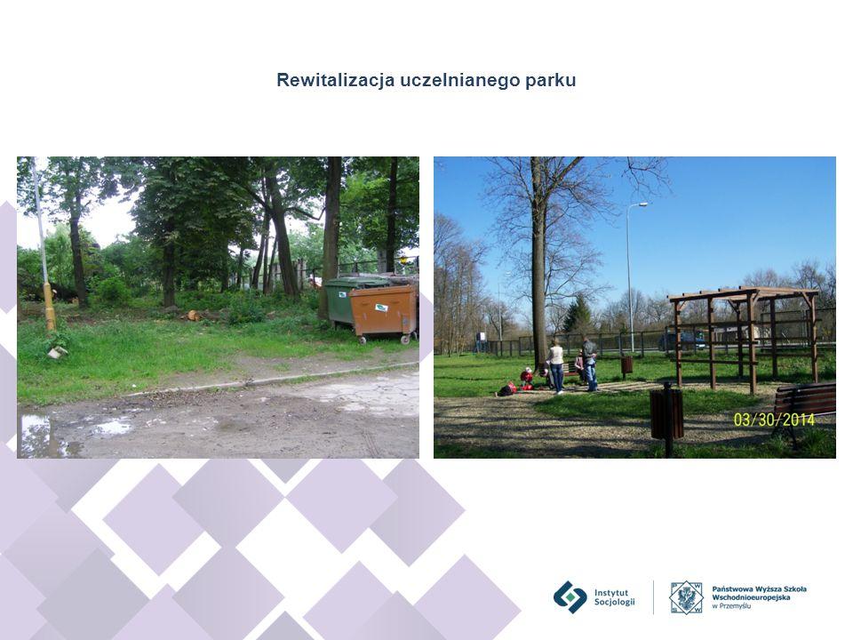 Rewitalizacja uczelnianego parku