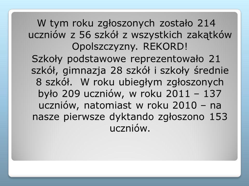 W tym roku zgłoszonych zostało 214 uczniów z 56 szkół z wszystkich zakątków Opolszczyzny. REKORD! Szkoły podstawowe reprezentowało 21 szkół, gimnazja