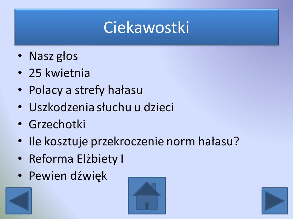 Ciekawostki Nasz głos 25 kwietnia Polacy a strefy hałasu Uszkodzenia słuchu u dzieci Grzechotki Ile kosztuje przekroczenie norm hałasu? Reforma Elżbie