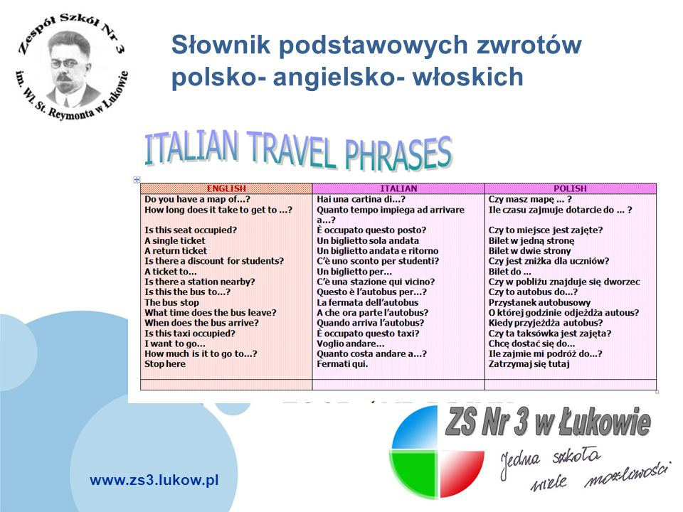 www.zs3.lukow.pl Company LOGO Słownik podstawowych zwrotów polsko- angielsko- włoskich