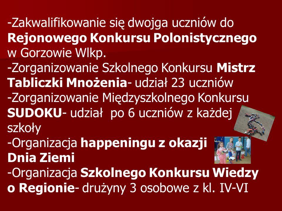 -Zakwalifikowanie się dwojga uczniów do Rejonowego Konkursu Polonistycznego w Gorzowie Wlkp. -Zorganizowanie Szkolnego Konkursu Mistrz Tabliczki Mnoże