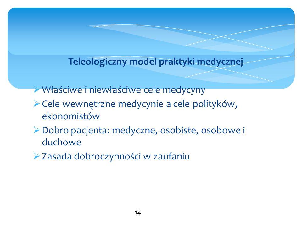 Teleologiczny model praktyki medycznej  Właściwe i niewłaściwe cele medycyny  Cele wewnętrzne medycynie a cele polityków, ekonomistów  Dobro pacjen