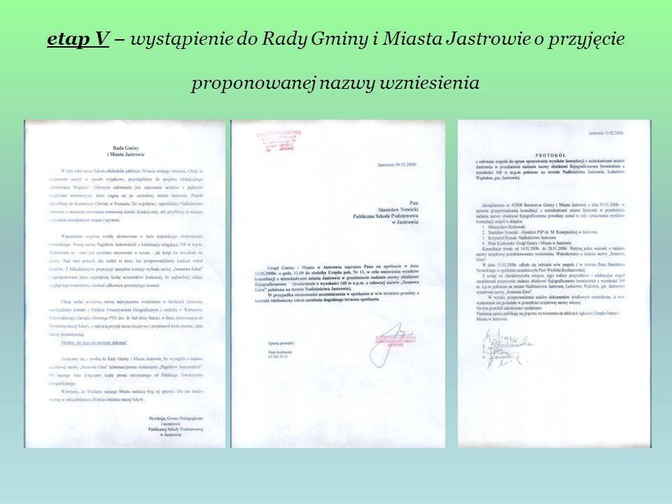 etap V – wystąpienie do Rady Gminy i Miasta Jastrowie o przyjęcie proponowanej nazwy wzniesienia