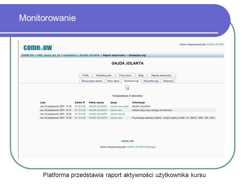 Monitorowanie Platforma przedstawia raport aktywności użytkownika kursu