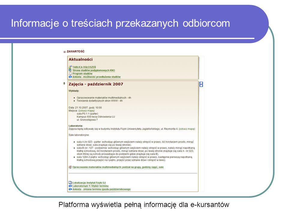 Informacje o treściach przekazanych odbiorcom Platforma wyświetla pełną informację dla e-kursantów