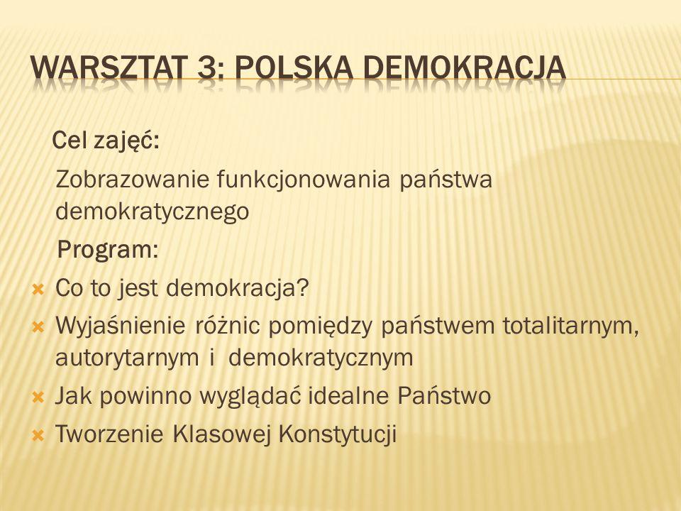 Cel zajęć: Zobrazowanie funkcjonowania państwa demokratycznego Program:  Co to jest demokracja.