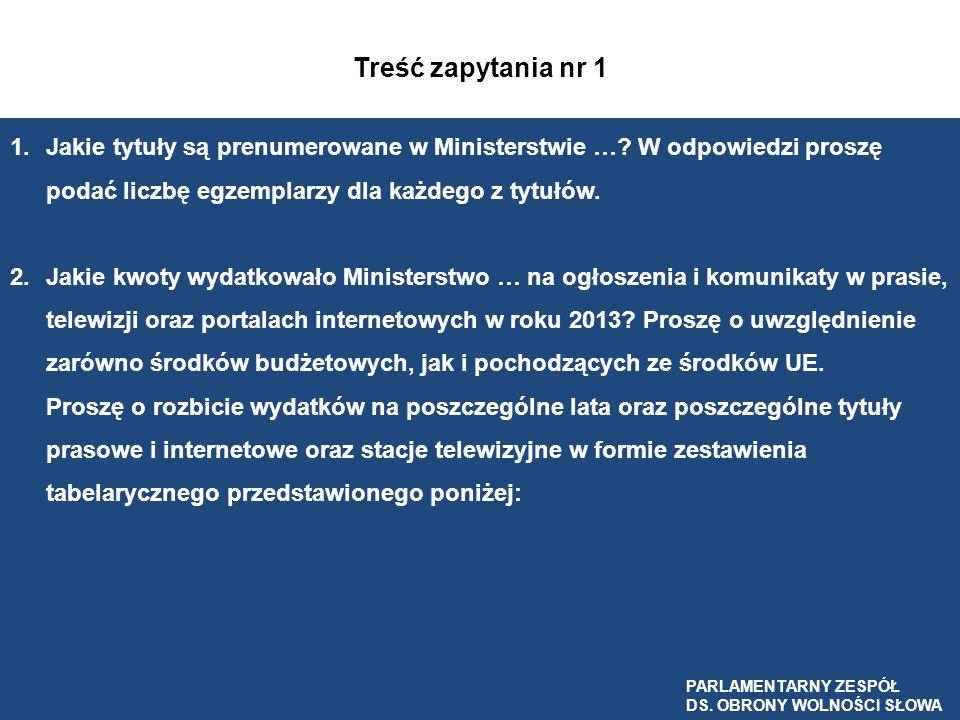 Treść zapytania nr 1 PARLAMENTARNY ZESPÓŁ DS. OBRONY WOLNOŚCI SŁOWA 1.Jakie tytuły są prenumerowane w Ministerstwie …? W odpowiedzi proszę podać liczb