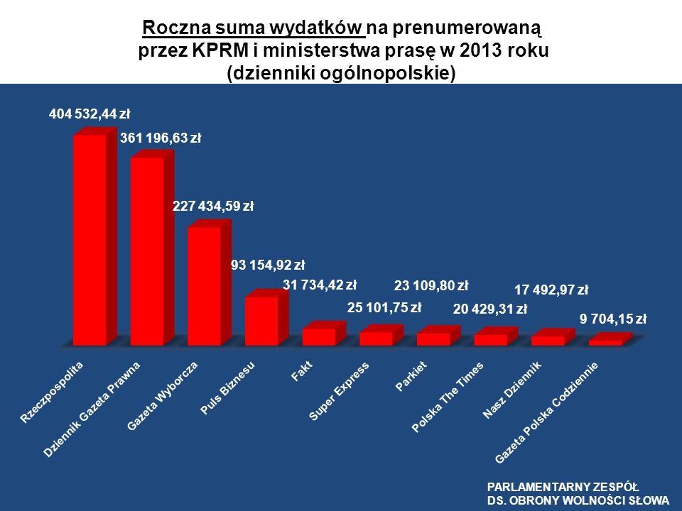 Roczna suma wydatków na prenumerowaną przez KPRM i ministerstwa prasę w 2013 roku (dzienniki ogólnopolskie)