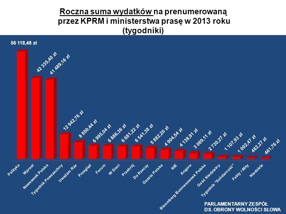 Roczna suma wydatków na prenumerowaną przez KPRM i ministerstwa prasę w 2013 roku (tygodniki) PARLAMENTARNY ZESPÓŁ DS. OBRONY WOLNOŚCI SŁOWA