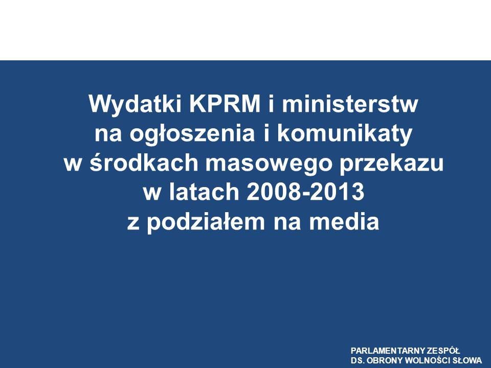 Wydatki KPRM i ministerstw na ogłoszenia i komunikaty w środkach masowego przekazu w latach 2008-2013 z podziałem na media PARLAMENTARNY ZESPÓŁ DS. OB