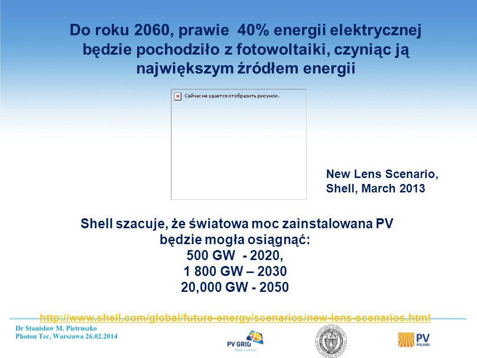 Shell szacuje, że światowa moc zainstalowana PV będzie mogła osiągnąć: 500 GW - 2020, 1 800 GW – 2030 20,000 GW - 2050 http://www.shell.com/global/fut